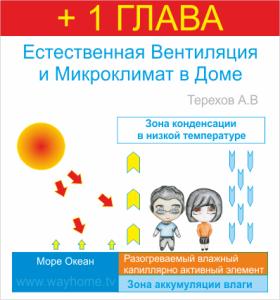 + 1 Глава к Книге Естественная Вентиляция